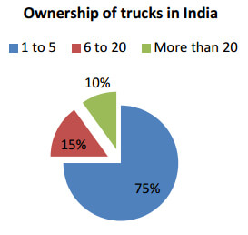 ownership-of-trucks
