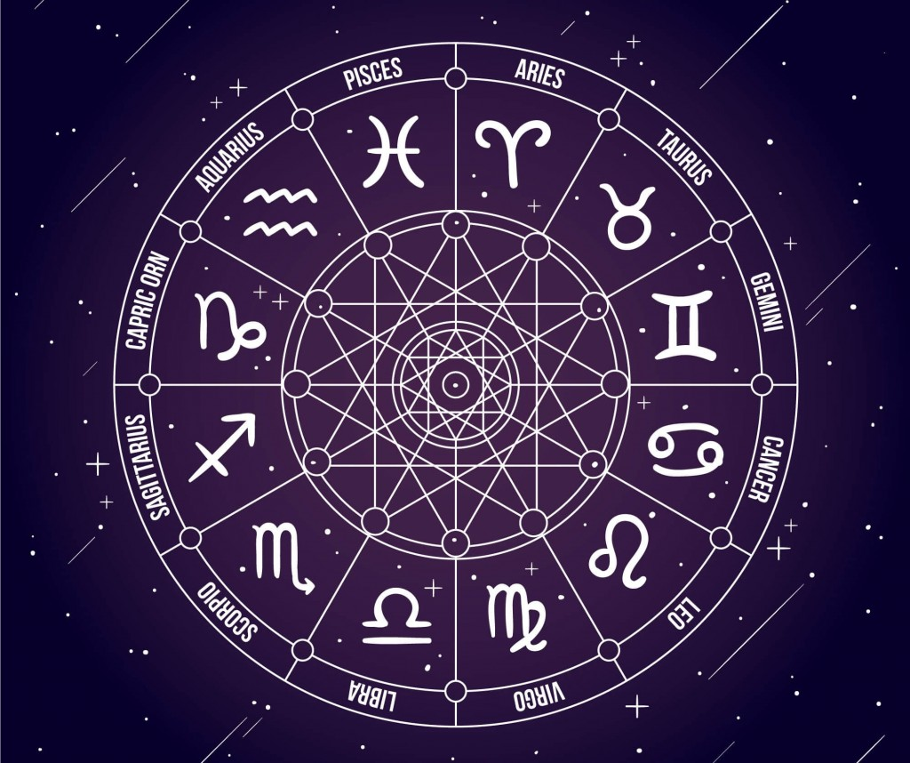 Astrology with Machine Learning