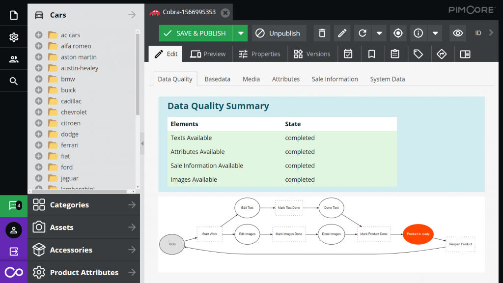 pim-data-quality-and-completeness
