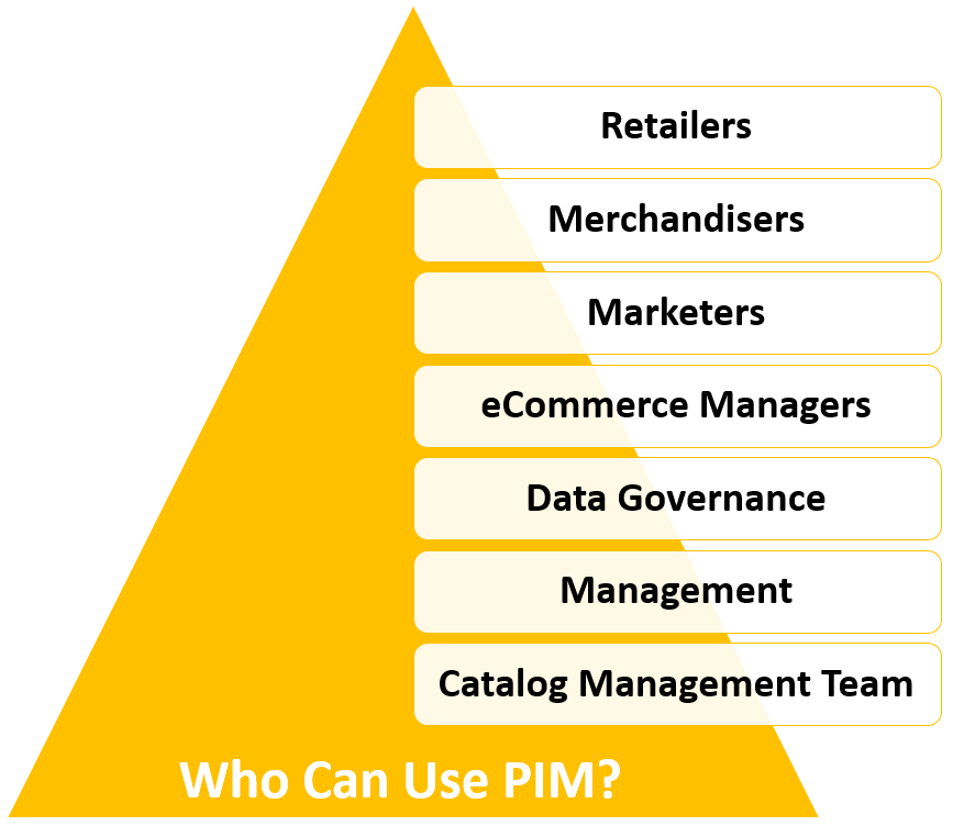Who Can Benefit of A PIM Solution