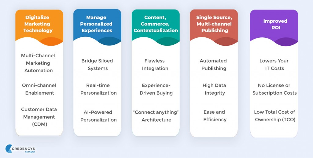 features of the digital experience platform