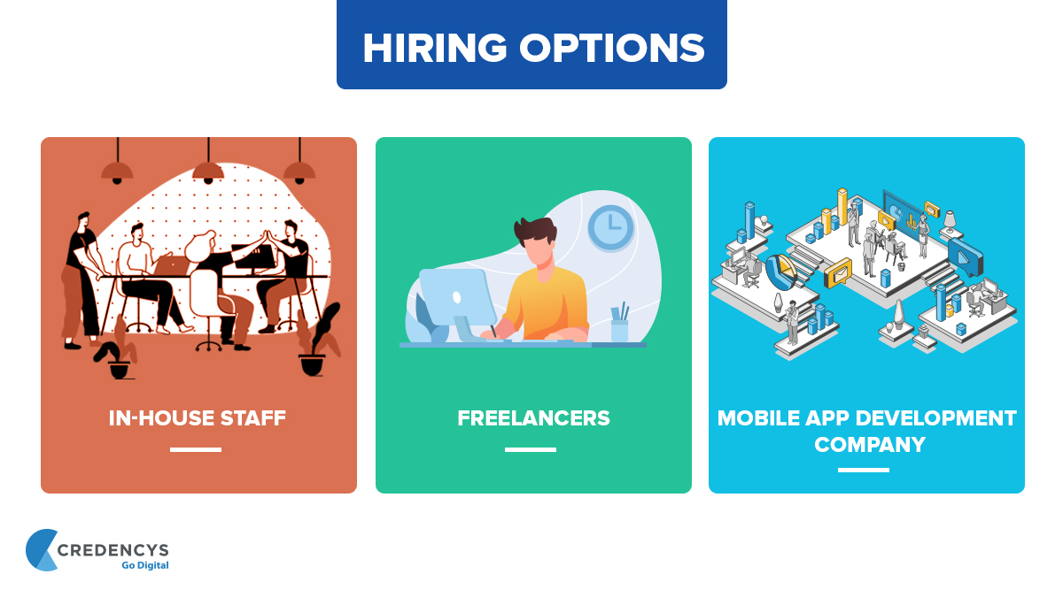 How Much Does It Cost to Build an App - Hiring Options