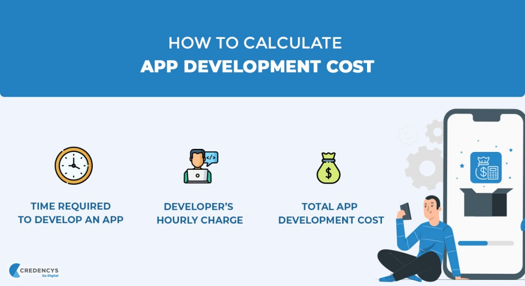 calculate app development cost