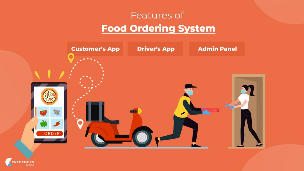 features of online food ordering system