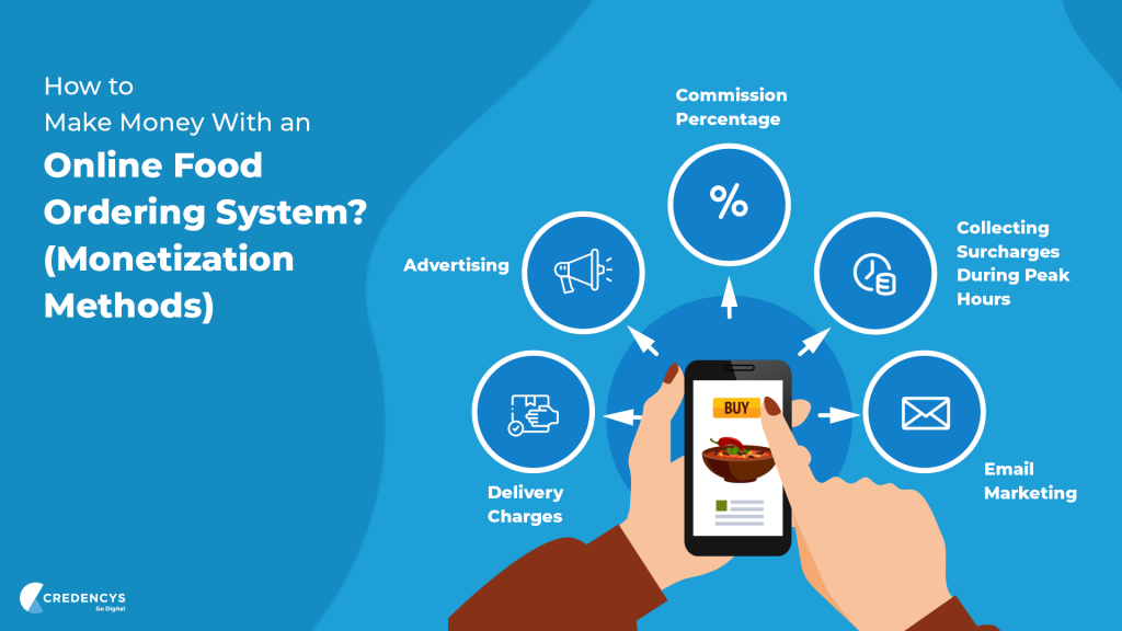 monetization methods for online food ordering system