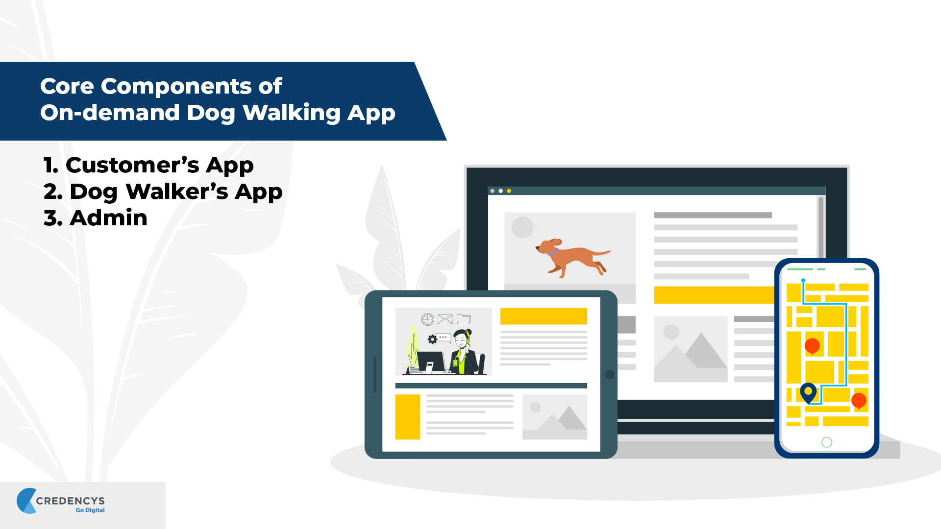 Core Components of On-demand Dog Walking App