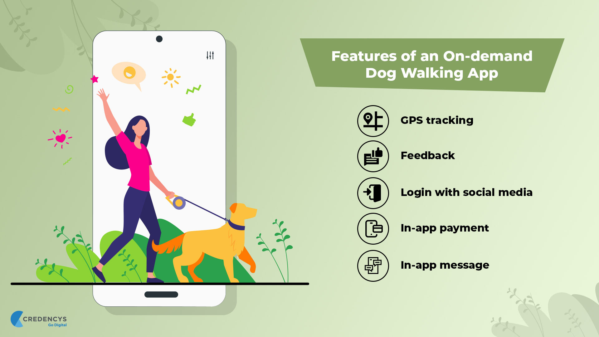Must-Have Features of an On-demand Dog Walking App