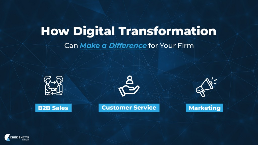 Here is How Digital Transformation can Make a Difference for Your Firm