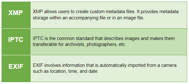 3 Most Common Types of Metadata