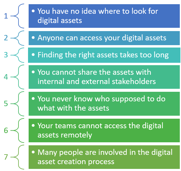Signs that Proves Your Organization Needs a Digital Asset Management Solution