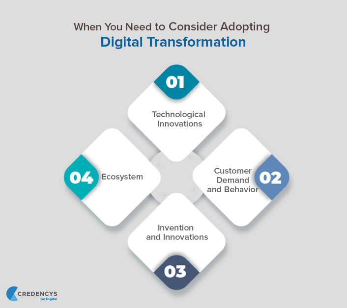 When-You-Need-to-Consider-Adopting-Digital-Transformation